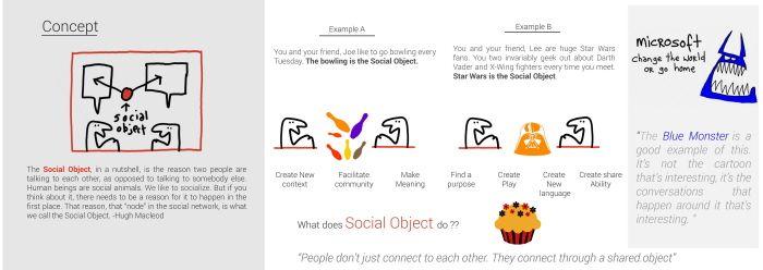 Grafidea-Social E-commerce Initiative by varun Maheshwari at Coroflot.com