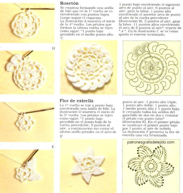 Mejores 70 imágenes de crochet irlandes en Pinterest   Patrones de ...