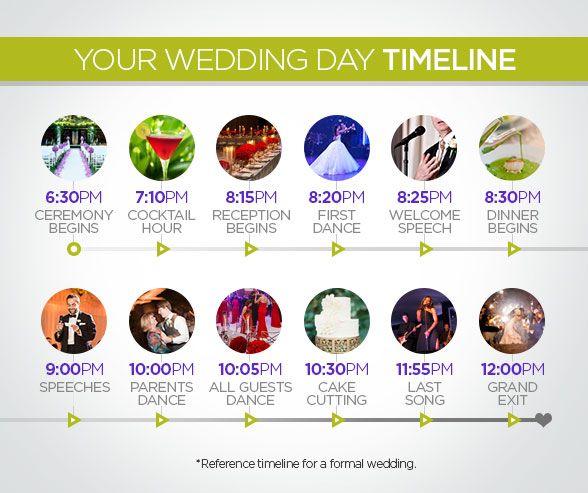 Wedding Day Timeline: 12 Best Images About Destination Wedding On Pinterest