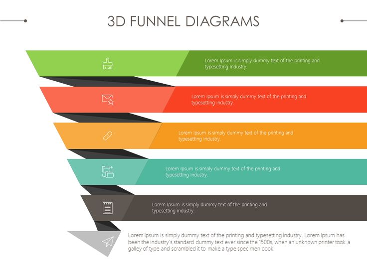 72 best charts and data powerpoint slides images on pinterest 3d sales funnel diagram presentationdesign powerpoint slidedesign ccuart Gallery