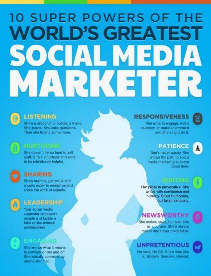 World's Greatest Social Media Marketer | Barry Feldman | #infographics #socialmedia #marketing