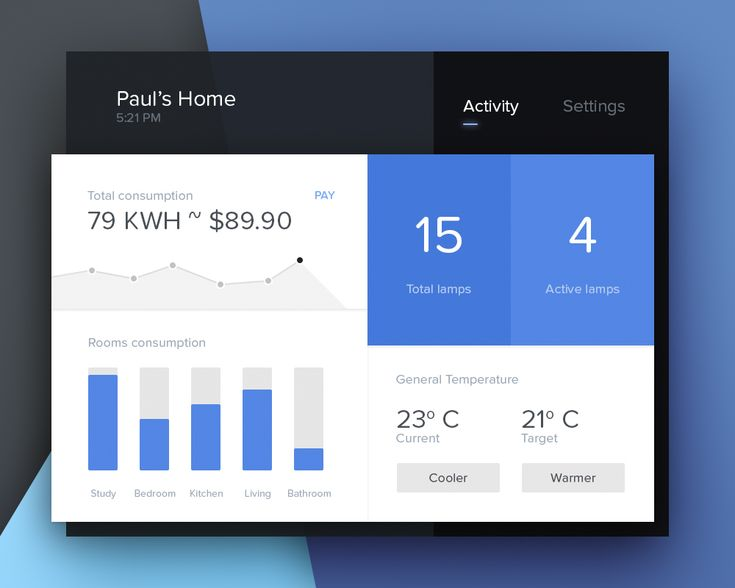 Welcome To Daily Ui Elements For 100 Days Straight Including Weekends And Holidays This Is Day My Challenge For Today Is A Smart Home Ui