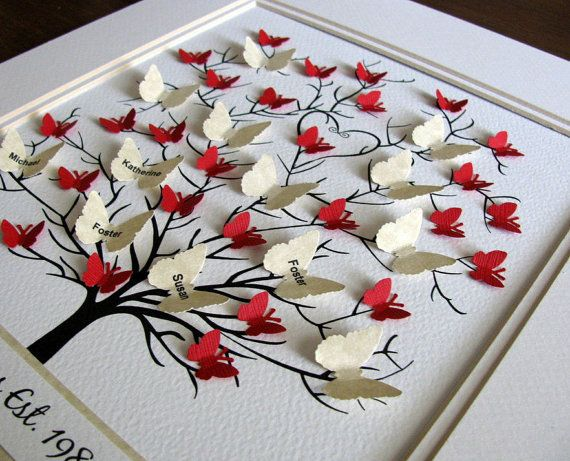 8X10 Family Tree of Butterflies. Parents. Grandparents.