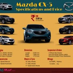 Mazda launched CX5 with elegant interiors and looks. Check out Mazda CX5 features, specs and price infographic presentation.