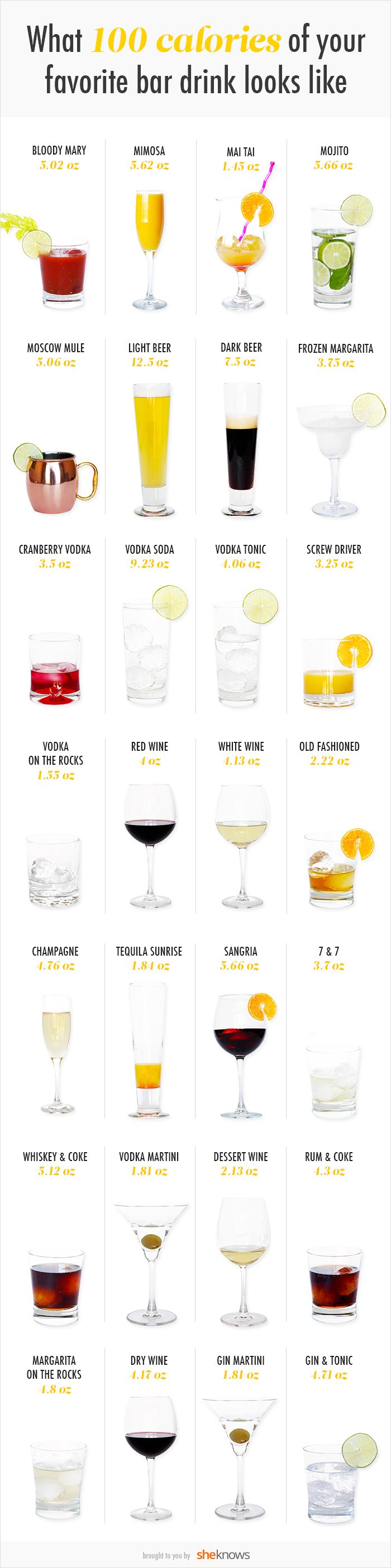 What 100 calories of your favorite drink looks like -- super informative!