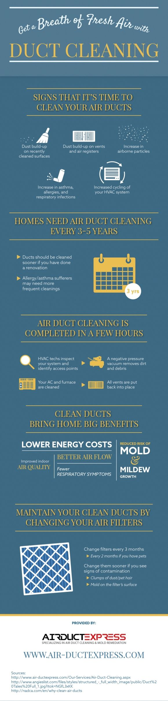 Your home should not aggravate your allergies; if it does, then it could be time to have your air ducts cleaned! Look through this infographic for more on the signs and benefits. #Data visualization #infographic #Hvac #air conditioning repair #duct cleaning #air duct cleaning #hvac services