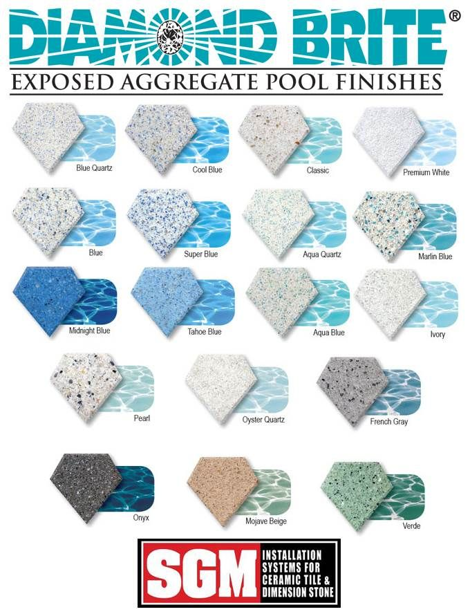 Swimming Pool Surface Comparison Chart : Types of pool finishes images dallas