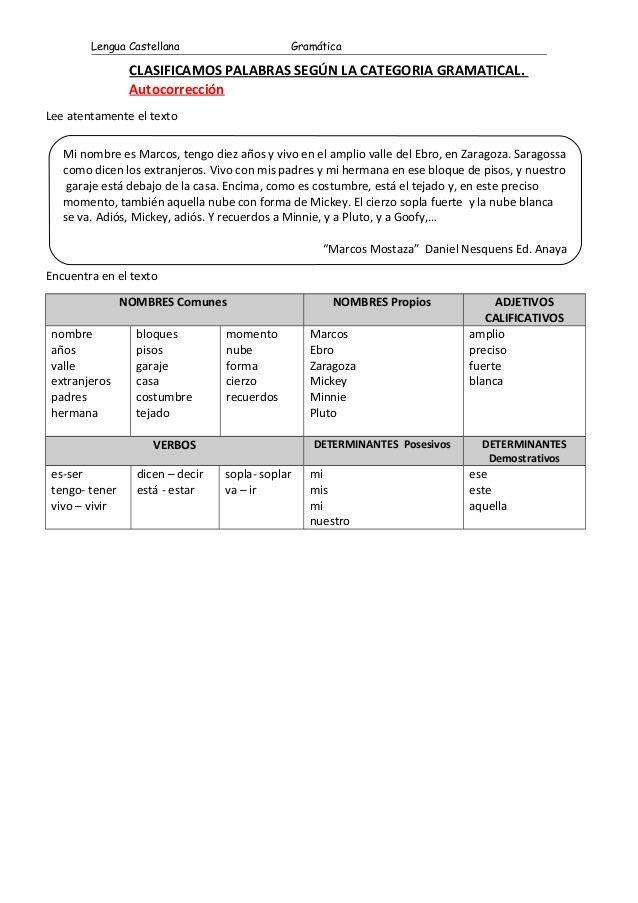 Lengua Castellana Gramática CLASIFICAMOS PALABRAS SEGÚN LA CATEGORIA GRAMATICAL. Autocorrección Lee atentamente el texto E...