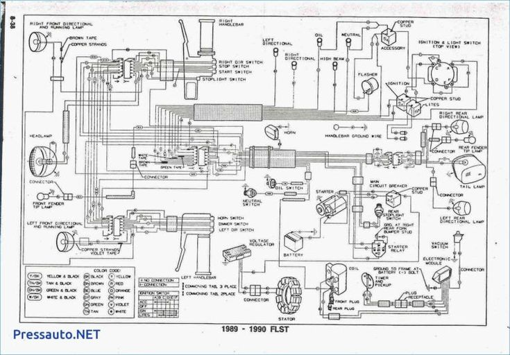 2007 Harley Softail Ke Wiring Diagram In 2020