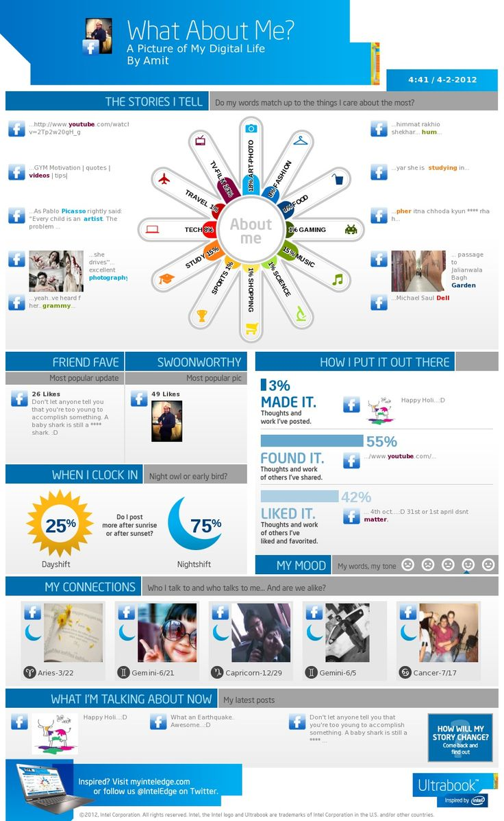 Create Your Own Infographic From Your Social Media Activity  This could be a fun Teen tech Week activity to try.Social Network, Sunday Morning, Digital Life, Social Media, Internet Site, Media Infographic, Socialmedia, Retrato-Port Digital, Medium