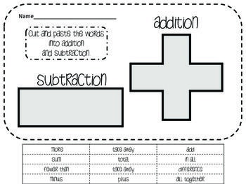 Addition and subtraction words--a good resource for students to keep in their math folders!