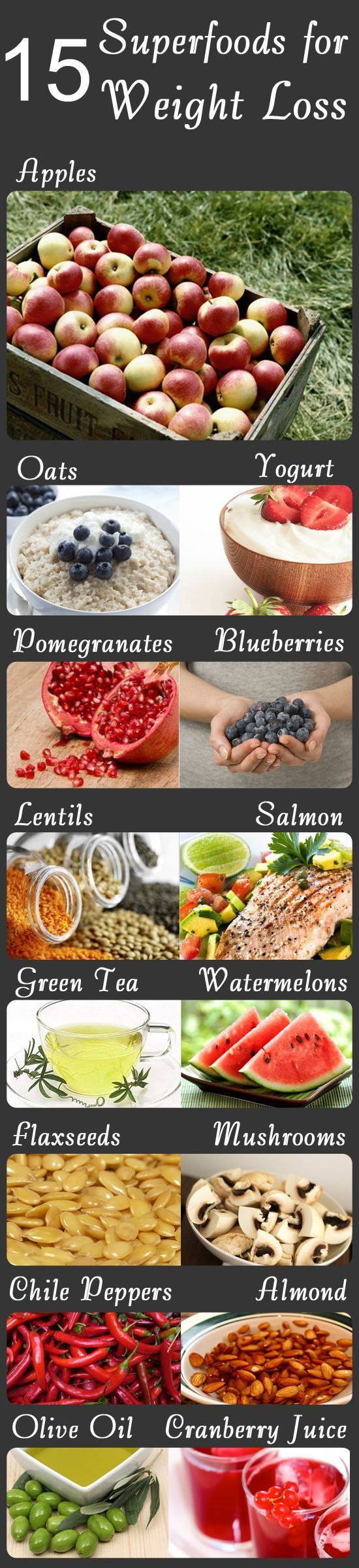 15 Superfoods For Weight Loss - Favorite Pins