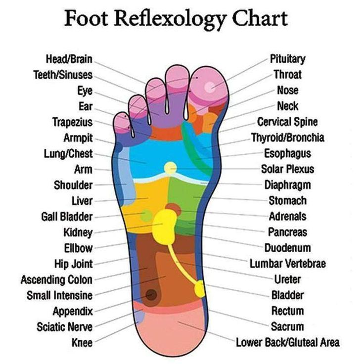 ClepssyFit™ Acupressure Slimming Insoles | Reflexology ...