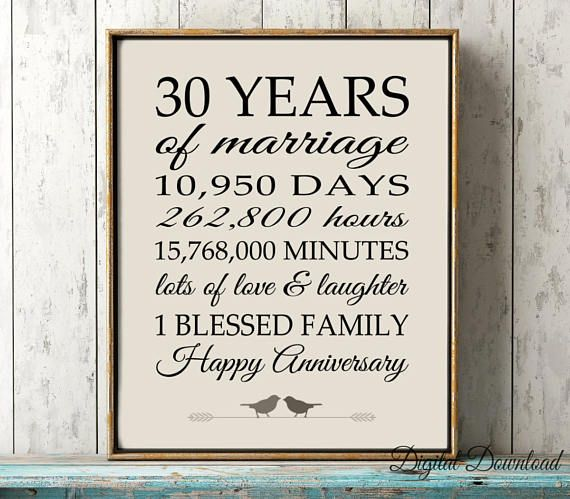 30th Anniversary Sign Instant Gift 30 Years Printable Party Decoration 30th Anniversary Gift Poster Banner Digital Download File In 2020 30th Anniversary Gifts 30th Anniversary Parties Anniversary Sign