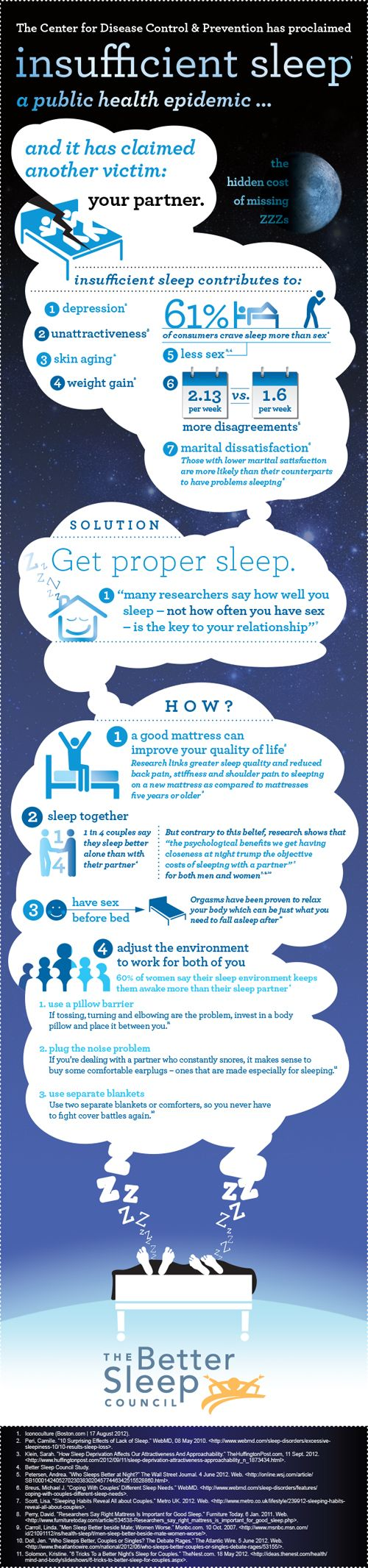 Survey: Some couples sleep better apart. Couples and Sleep infographic. A good mattress will improve your quality of life: http://www.mrsgs.com/serta.html