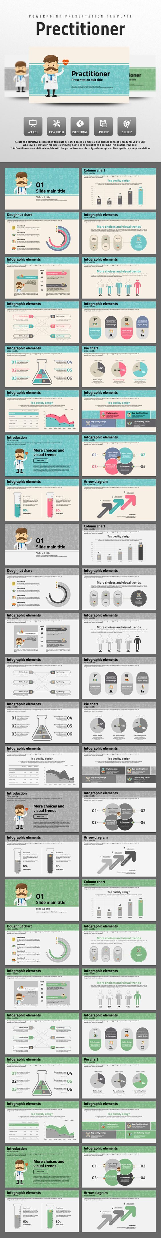 Practitioner (PowerPoint Templates):