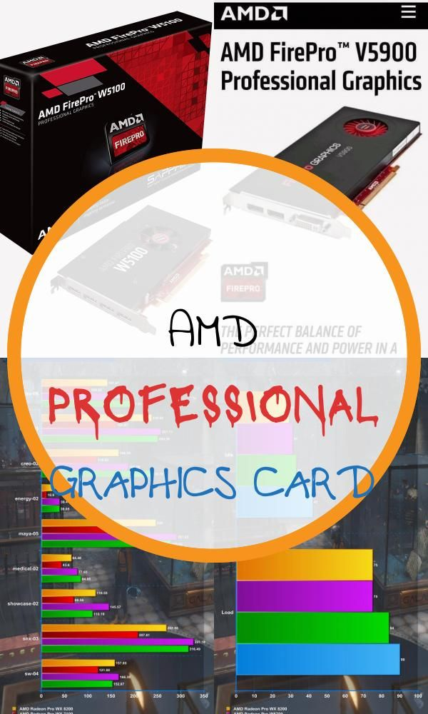 10 Topmost Amd Professional Graphics Card Graphic Card Amd Completed Quotes