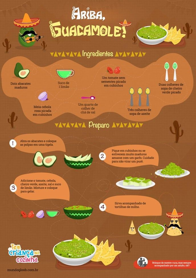 Receita de guacamole. www.ixigirl.com ❤️