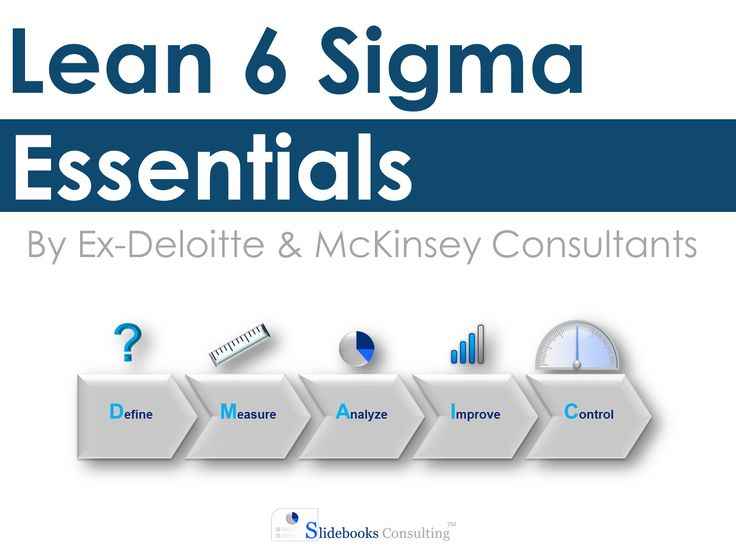 10 best Lean Six Sigma Tools Online in PPT By ex-Deloitte images - six sigma consultant sample resume