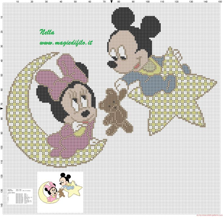 Baby Minnie and Mickey Mouse on the Moon and Star