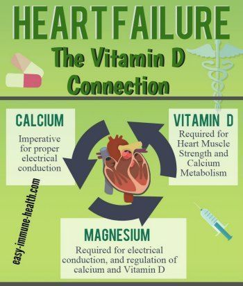 Not only is there a CONNECTION between Congestive Heart Failure and Vitamin D Deficiency, but it may be the CAUSE and the CURE in many cases! #instafollow #vitaminC #FF #animals