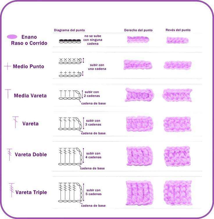 Esta es una recopilación de la web de las medidas   mas usadas a la hora de nosotros realizar alguna prenda hermosa ya sea para nuestros s...