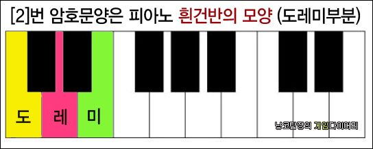 피아노건반에 대한 이미지 검색결과
