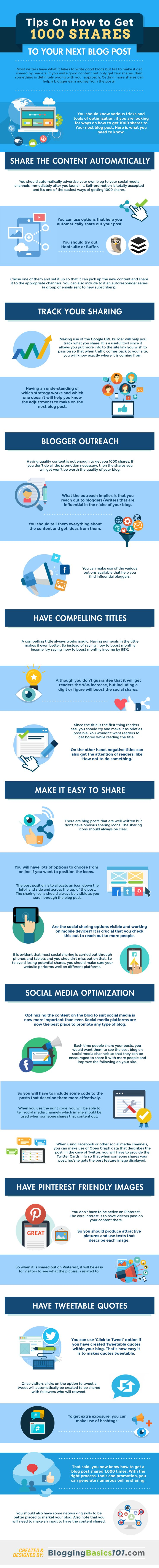 How to Get 1000 Shares to Your Next Blog Post - infographic