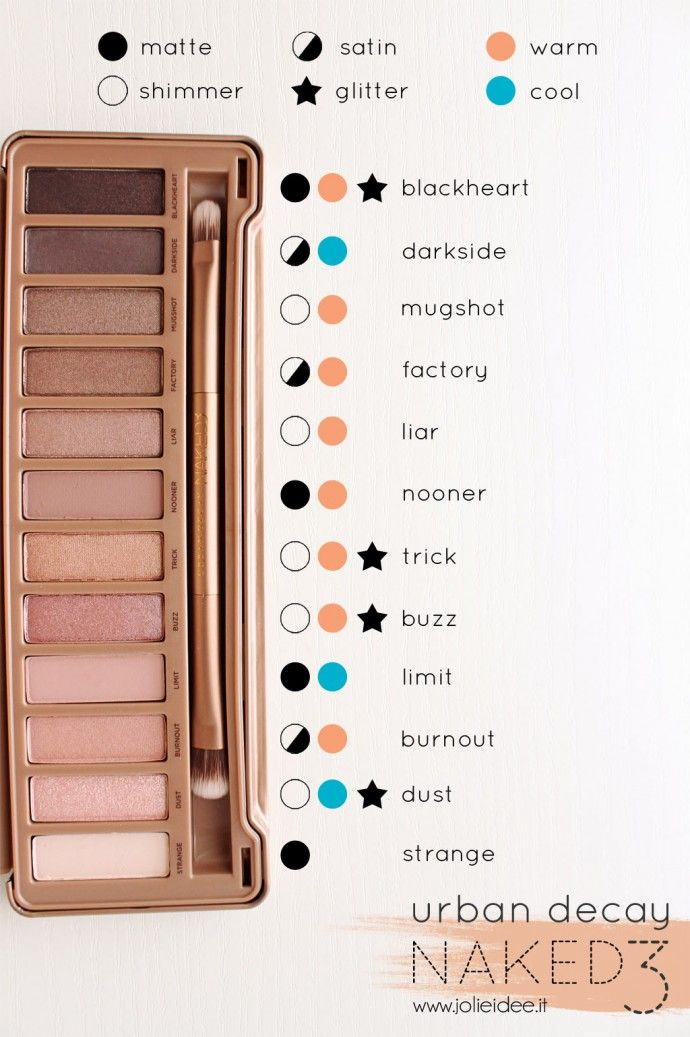 Review Naked 3 Urban Decay e Day Make up Tutorial color guide