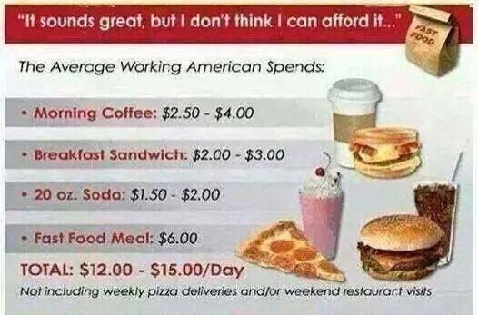 Average cost of your favorite coffee drink: $3.50 x 30 days = $105.00. OMG!!!  And that is if you get a grande, not a venti. I'm not allowed to post how much Slim costs, but I can tell you that it is not even close to the average cost of a daily coffee.  Plexus Slim is designed to reduce cravings for sugars and carbs and reduce the urges to binge eat. Now, correct me if I'm wrong, but don't those things that usually have a lot of sugars and carbs in them also cost a lot of money?