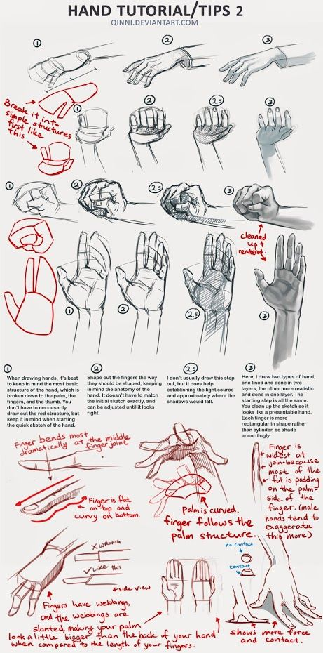 New gesture suggestions, 15-second drawing exercises, and a few hand anatomy…