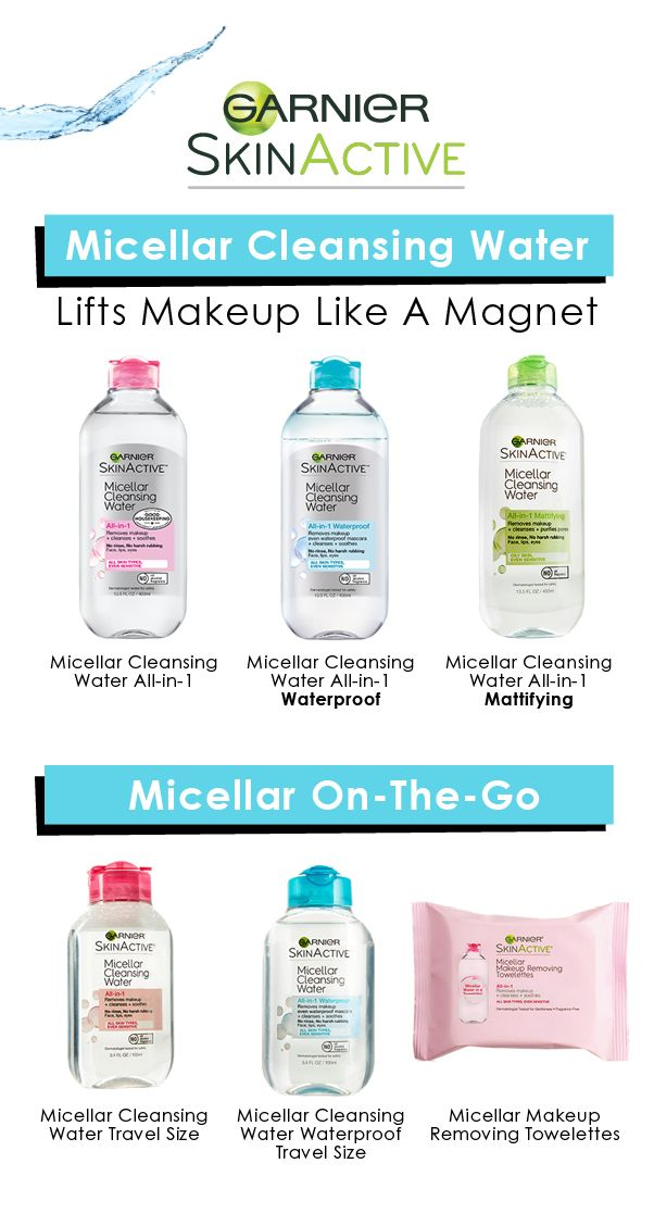 There's a Garnier SkinActive Micellar Cleansing Water for everyone. Remove makeup and cleanse skin anywhere, even on-the go.