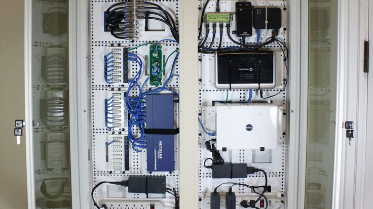 Home Network Panel Complete