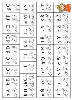 Vložená karta - Český jazyk 2 – učebnice, Čtení s porozuměním