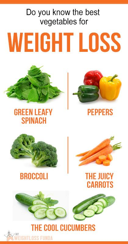 Do You Know The Best Vegetables For Weight Loss :
