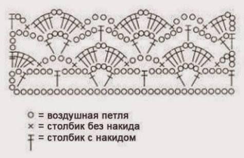 Resultado de imagen para biquini de croche com grafico e ponto abacaxi