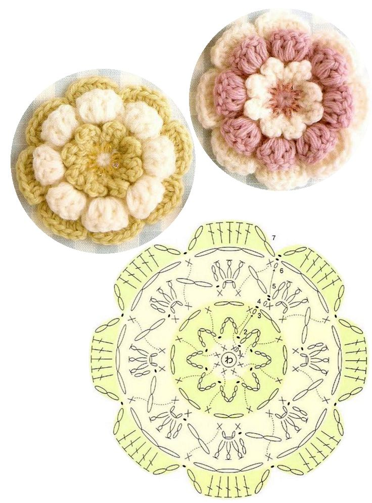 crochet motif, free pattern