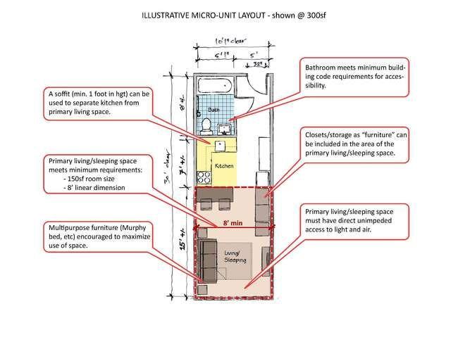 Apartment Design Requirements 52 best james images on pinterest | micro apartment, architecture