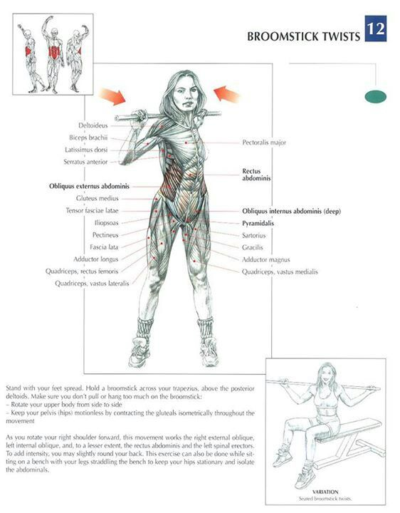 Ab Excersise - Broomstick Twists ~ Re-Pinned by Crossed Irons Fitness