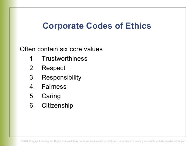 code of ethics examples - Google Search | Codes of Ethics/Conduct ...