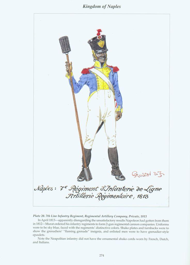 Kingdom of Naples: Plate 20. 7th Line Infantry Regiment, Regimental Artillery…