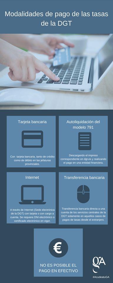 Modalidades de pago de las tasas de la DGT #infografías | gestores.net
