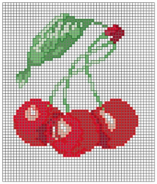 #cherries #pattern suitable for Kitchen towels for the upcoming spring/summer
