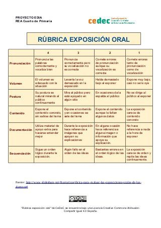 Rúbrica para exposición oral
