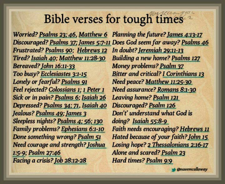 Bible Quotes On Strength in Hard Times | Bible verse for hard times