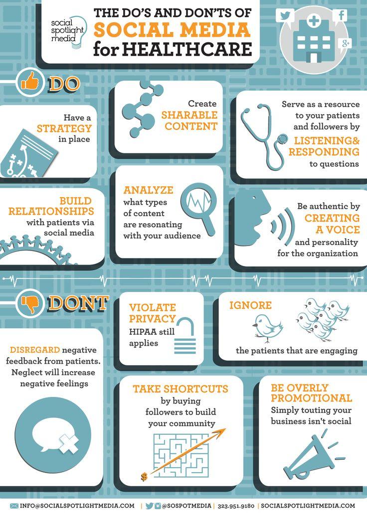 The dos and don'ts of social media health care marketing #infographics #socailmedia #healthcare #hcmktg