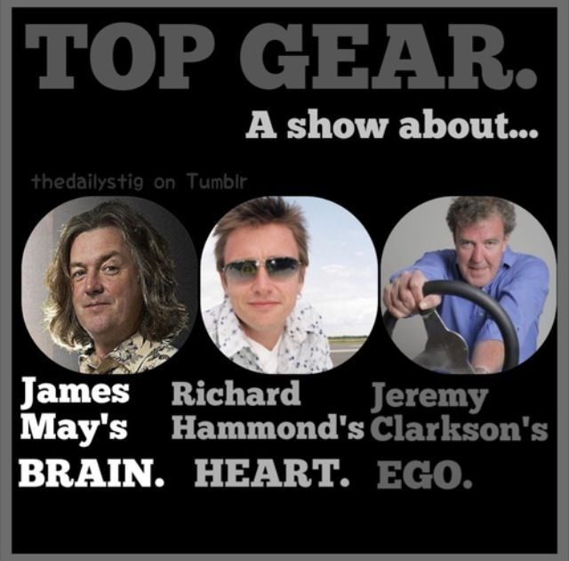You need to know that May is an engineer, Hammod races cars, and Clarkson is a writer.