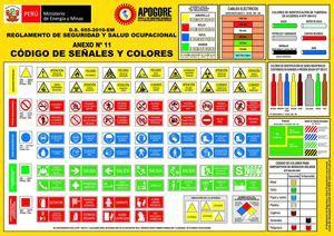lCODIGO DE COLORES Y SEÑALES - (ANEXO 11 DEL DS 055-2010-EM - REGLAMENTO DE SEGURIDAD Y SALUD OCUPACIONAL EN EL SECTOR MINERO)