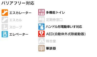 羽田空港国際線ターミナル駅に設置されているバリアフリーの説明です