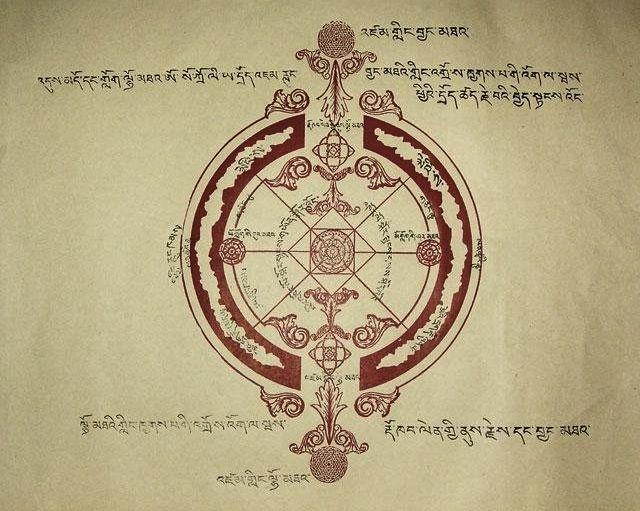 The Tibetan World of Agharta